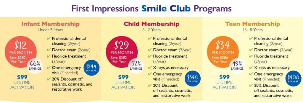 First Impressions Smile Club No Dental Insurance Price Packages